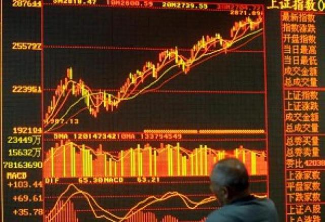 Financial charts from the Chinese economy