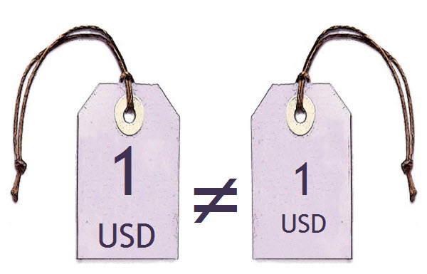 The law of one price explained in pictures