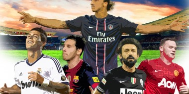The highest paid footballers in the World