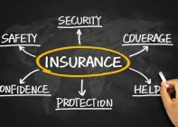 Flowchart insurance policies